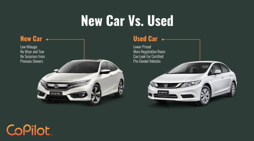 new vs. used car