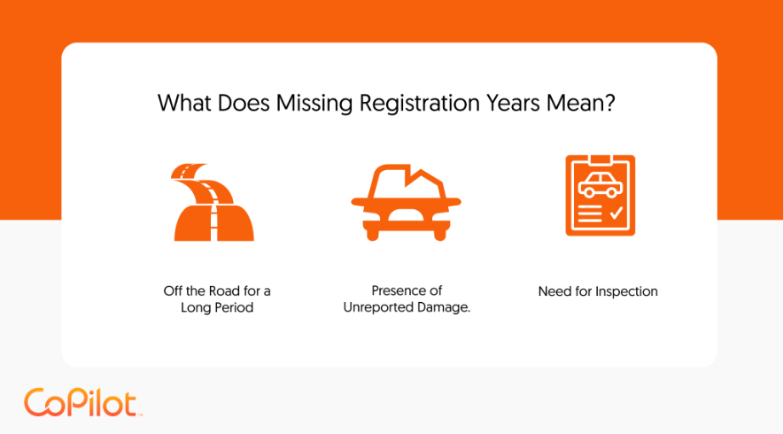 missing registration years in the carfax