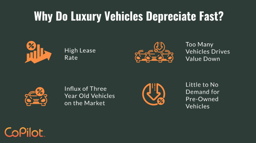 why luxury vehicles depreciate faster
