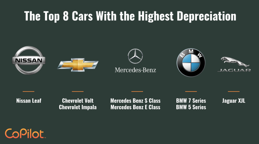 fast depreciating car brands