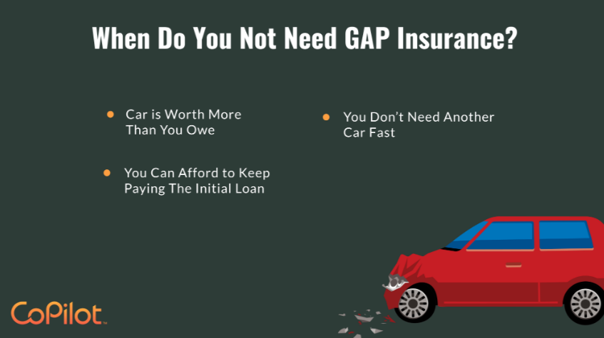 when can you forgo gap insurance?