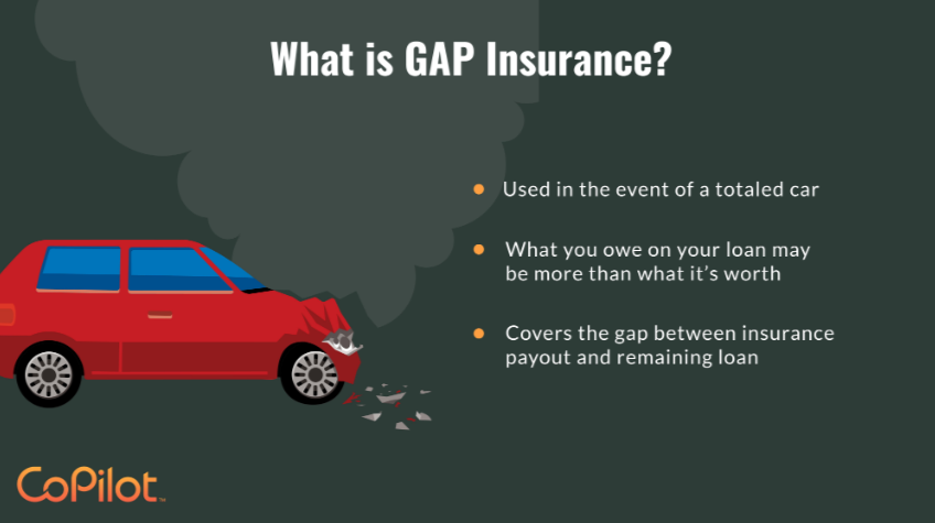 what is gap insurance?