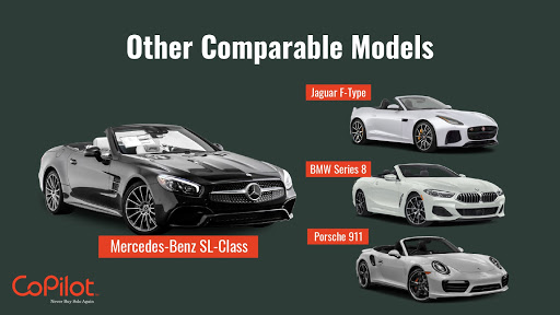 Always have comparable back-up car options when buying a car